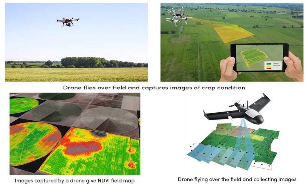 drones data